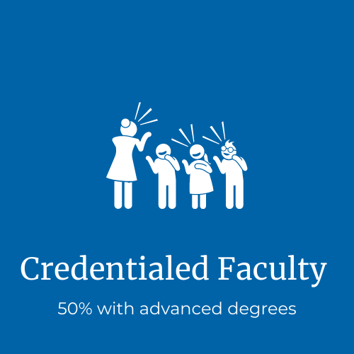 18 credentialed faculty; 9 with advanced degrees